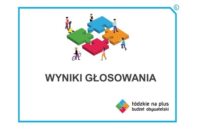 """Budżet Obywatelski """"ŁÓDZKIE NA PLUS 2021"""" - rozstrzygnięcie"""