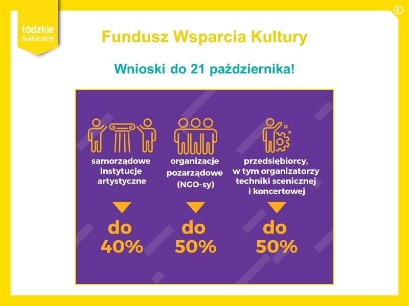 Fundusz Wsparcia Kultury uruchomiony. Wnioski do 21 października!